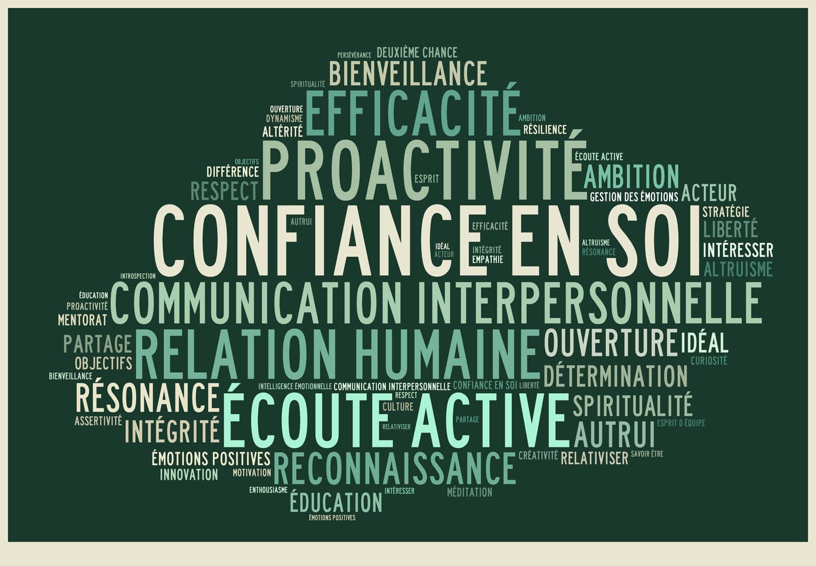 Relation et communications interpersonnelles, efficacité, proactivité, reconnaissance, être considérer